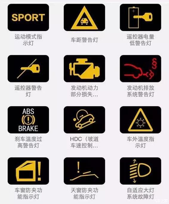 汽车仪表盘的图标:故障警报灯